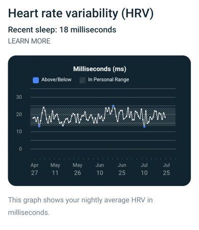 Screenshot of my Fitbit HRV Scores